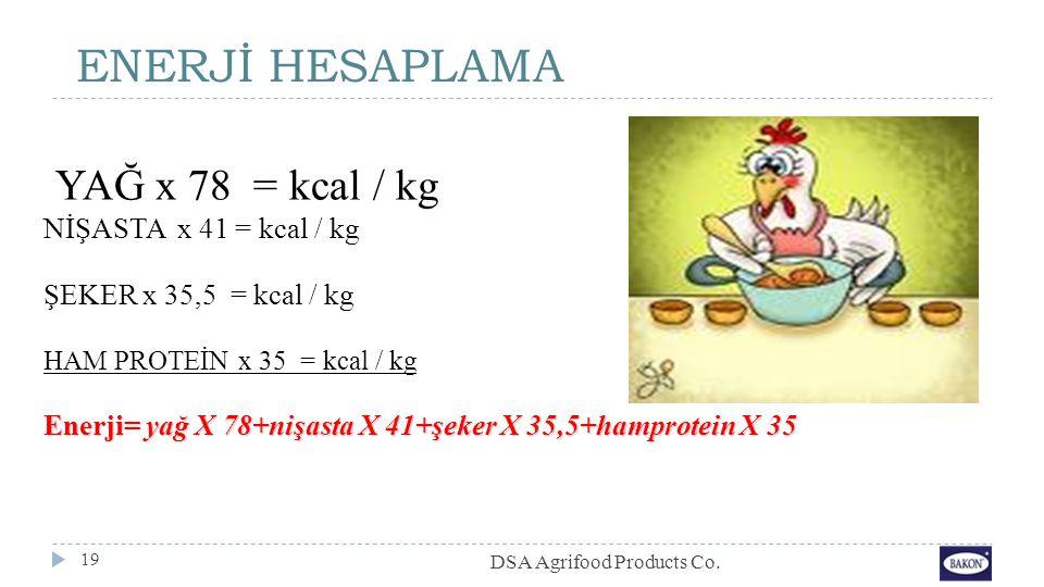 ENERJİ HESAPLAMA YAĞ x 78 = kcal / kg NİŞASTA x 41 = kcal / kg