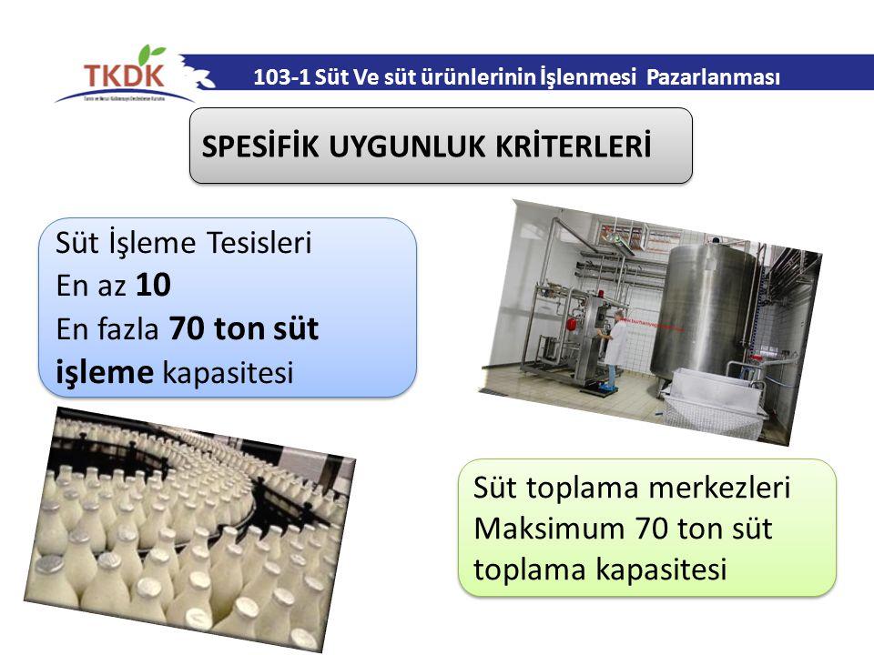 103-1 Süt Ve süt ürünlerinin İşlenmesi Pazarlanması