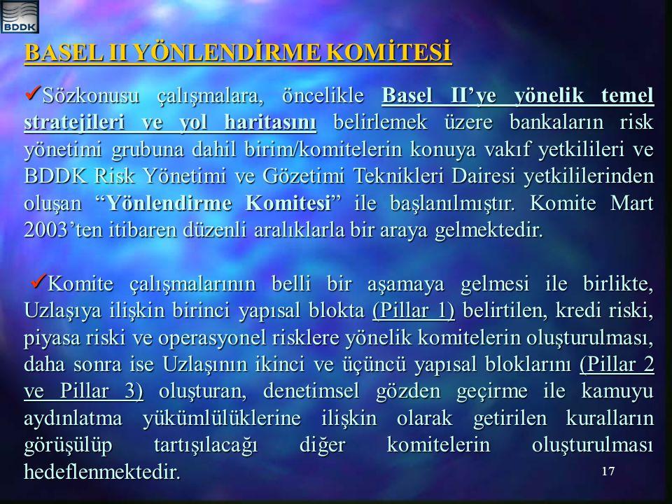 BASEL II YÖNLENDİRME KOMİTESİ