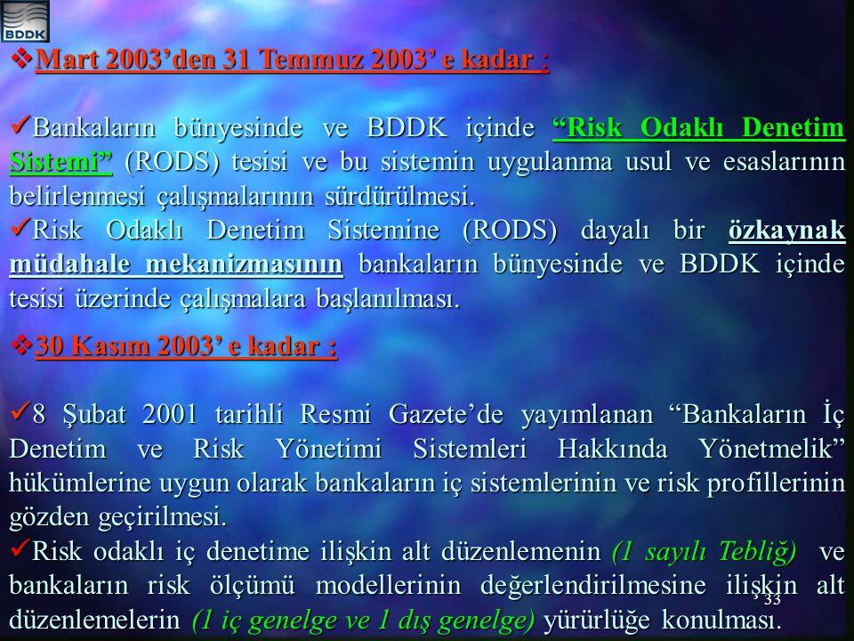 Mart 2003'den 31 Temmuz 2003' e kadar :
