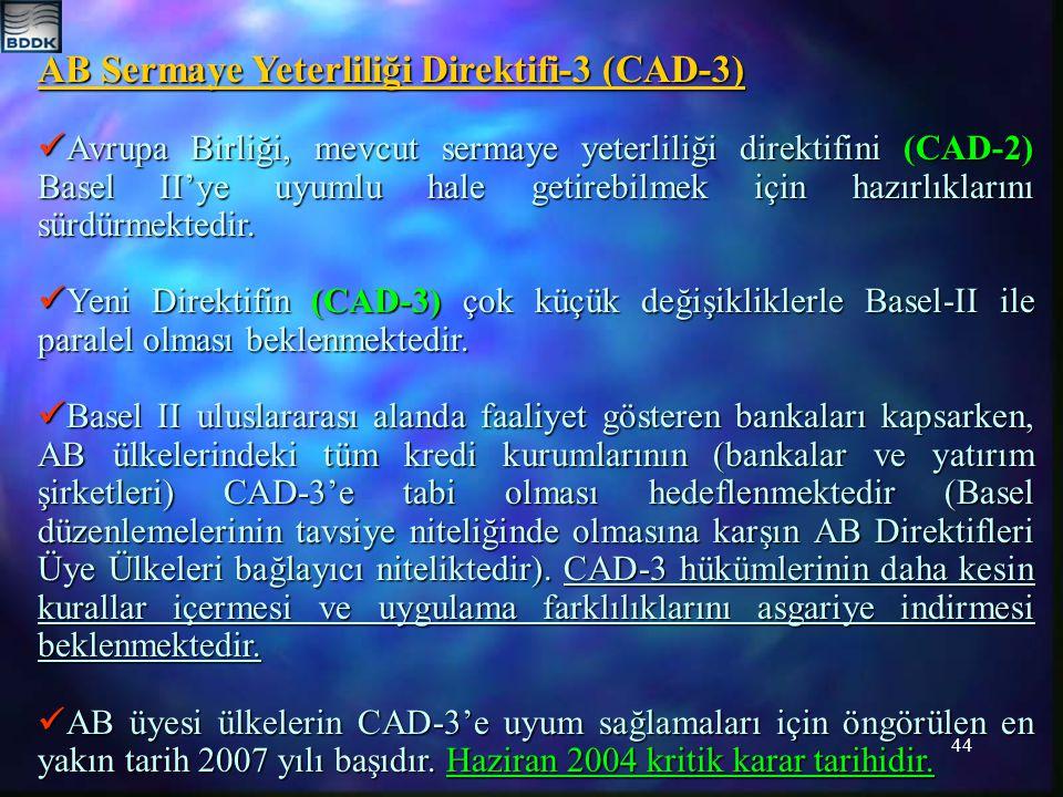 AB Sermaye Yeterliliği Direktifi-3 (CAD-3)