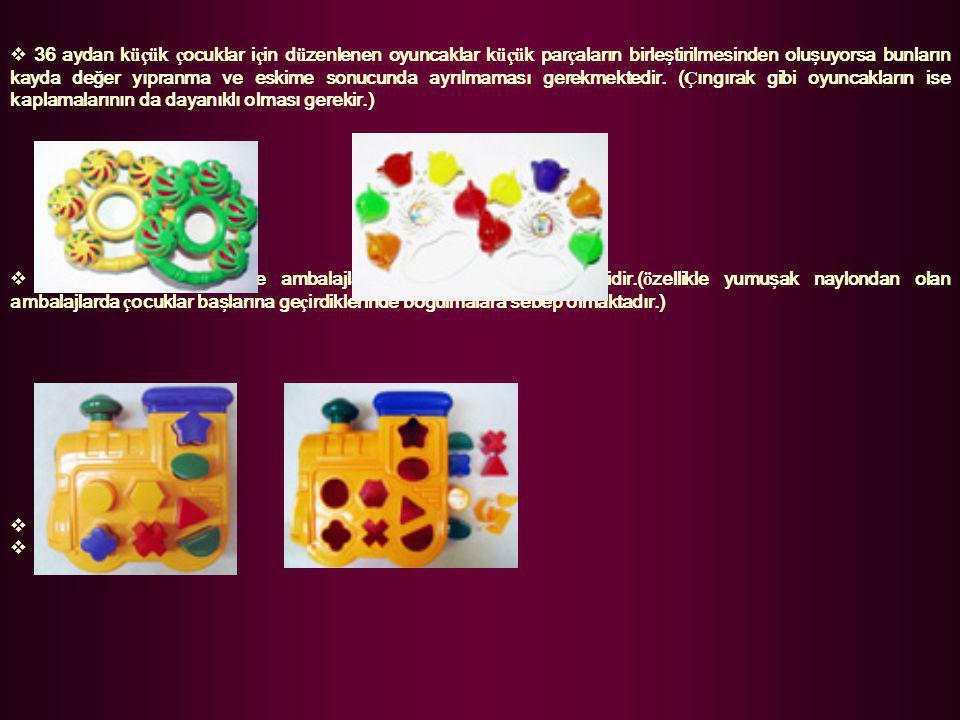 36 aydan küçük çocuklar için düzenlenen oyuncaklar küçük parçaların birleştirilmesinden oluşuyorsa bunların kayda değer yıpranma ve eskime sonucunda ayrılmaması gerekmektedir. (Çıngırak gibi oyuncakların ise kaplamalarının da dayanıklı olması gerekir.)