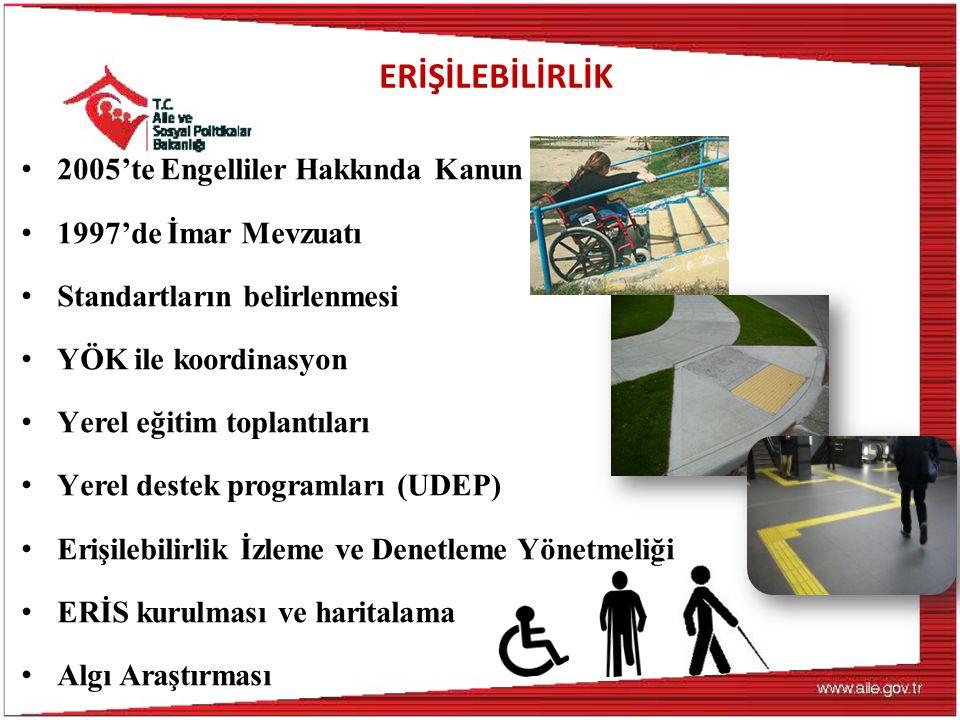 ERİŞİLEBİLİRLİK 2005'te Engelliler Hakkında Kanun