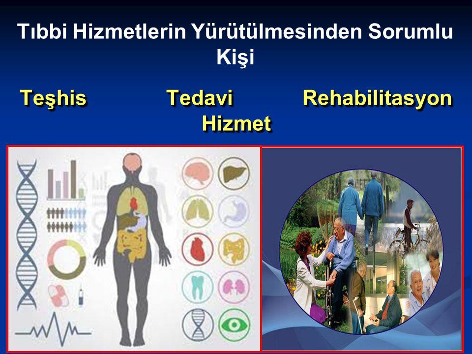 Teşhis Tedavi Rehabilitasyon Hizmet