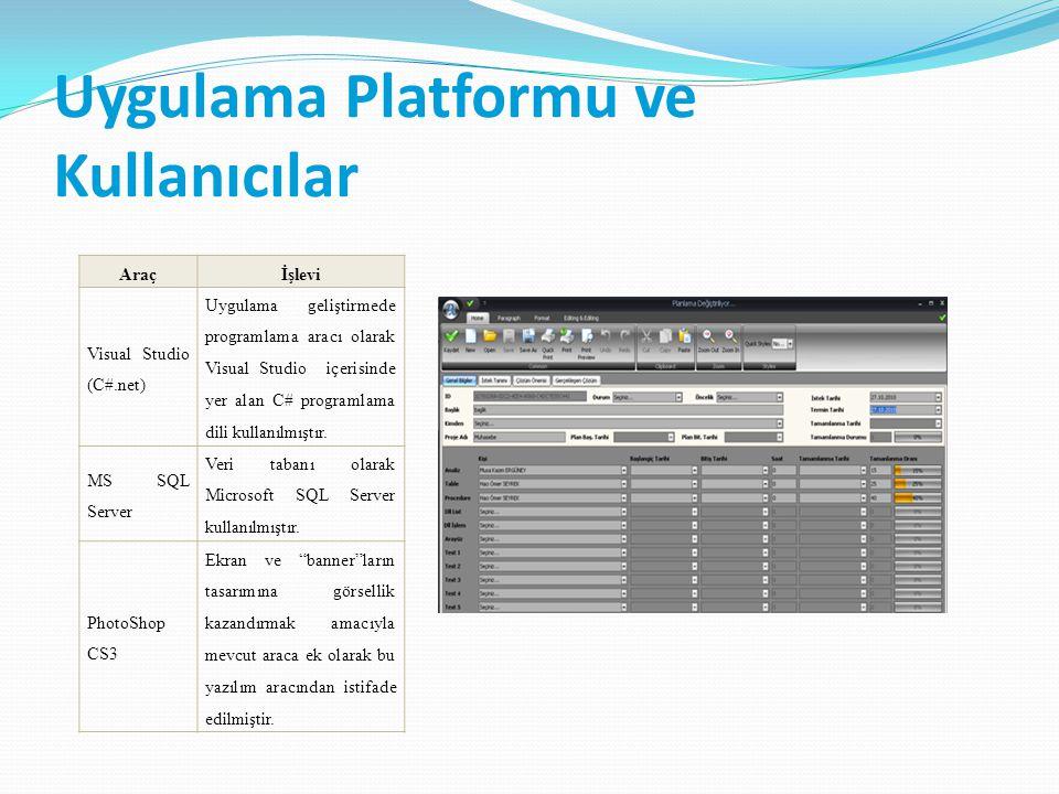 Uygulama Platformu ve Kullanıcılar