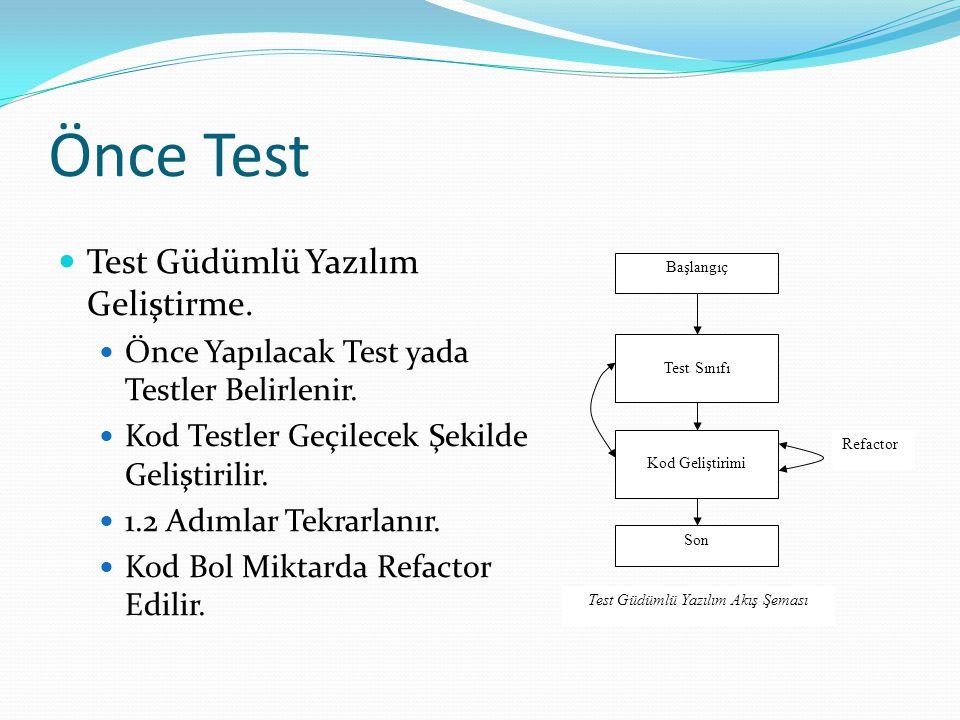 Test Güdümlü Yazılım Akış Şeması