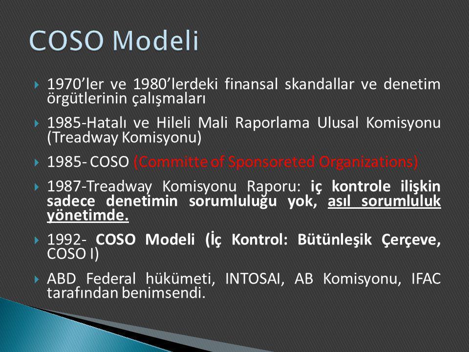 COSO Modeli 1970'ler ve 1980'lerdeki finansal skandallar ve denetim örgütlerinin çalışmaları.