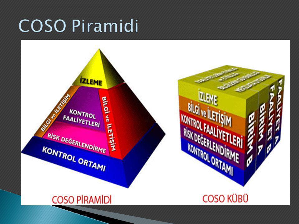 COSO Piramidi