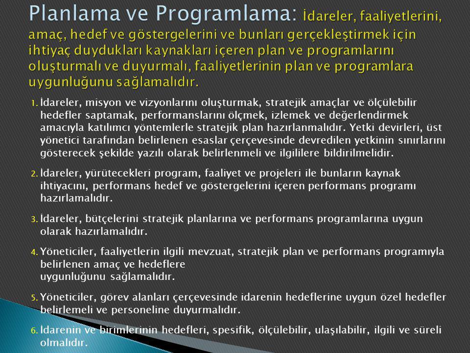 Planlama ve Programlama: İdareler, faaliyetlerini, amaç, hedef ve göstergelerini ve bunları gerçekleştirmek için ihtiyaç duydukları kaynakları içeren plan ve programlarını oluşturmalı ve duyurmalı, faaliyetlerinin plan ve programlara uygunluğunu sağlamalıdır.