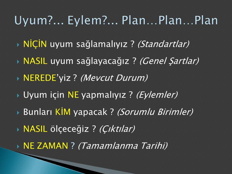 Uyum ... Eylem ... Plan…Plan…Plan