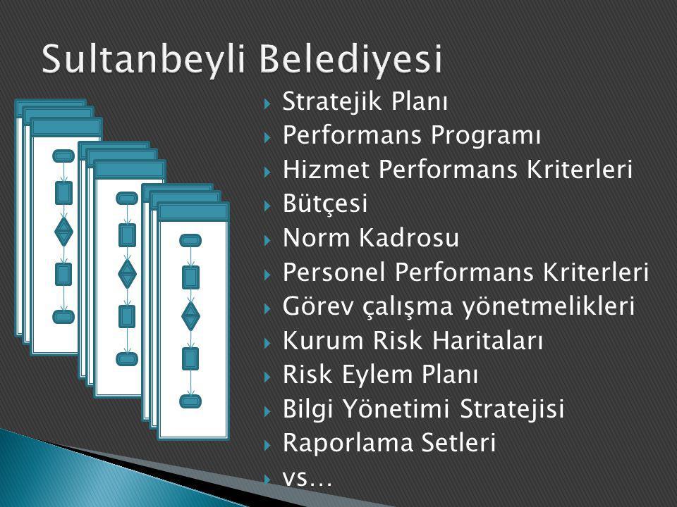 Sultanbeyli Belediyesi
