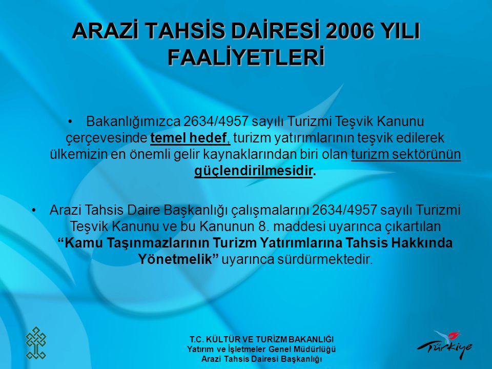 ARAZİ TAHSİS DAİRESİ 2006 YILI FAALİYETLERİ