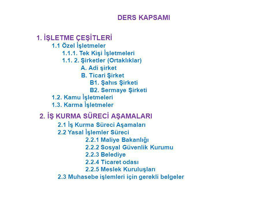 DERS KAPSAMI 1. İŞLETME ÇEŞİTLERİ 2. İŞ KURMA SÜRECİ AŞAMALARI