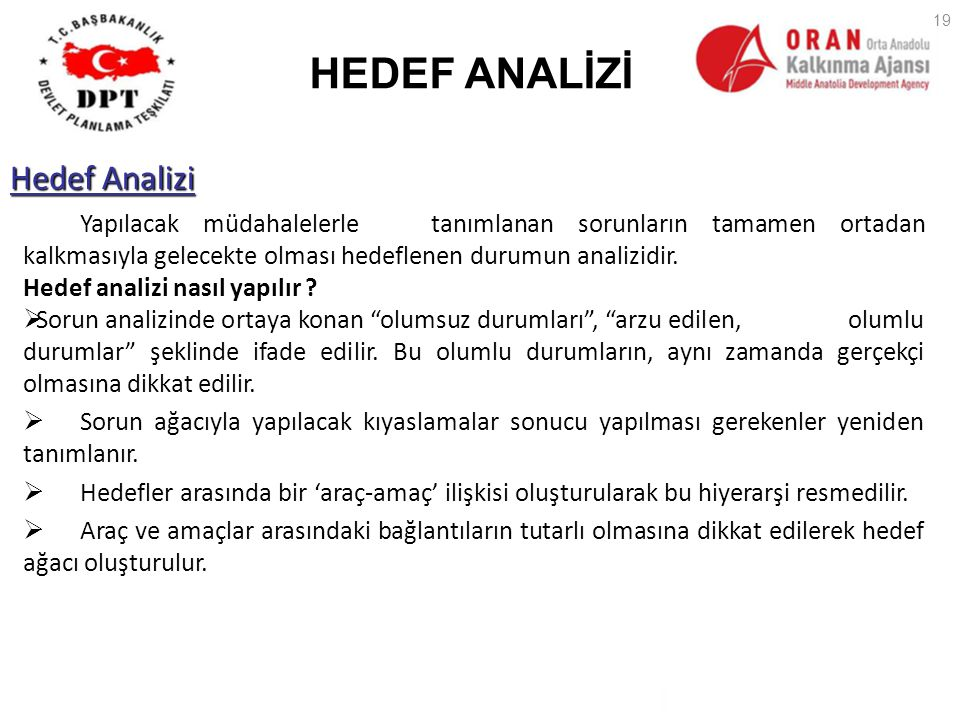 HEDEF ANALİZİ Hedef Analizi