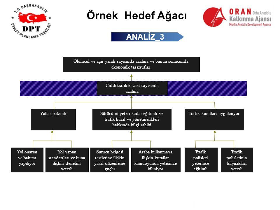 Örnek Hedef Ağacı ANALİZ_3 Trafik polisleri yeterince eğitimli