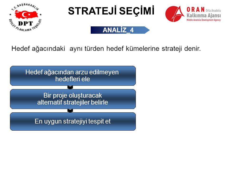 STRATEJİ SEÇİMİ ANALİZ_4. Hedef ağacındaki aynı türden hedef kümelerine strateji denir. Hedef ağacından arzu edilmeyen.