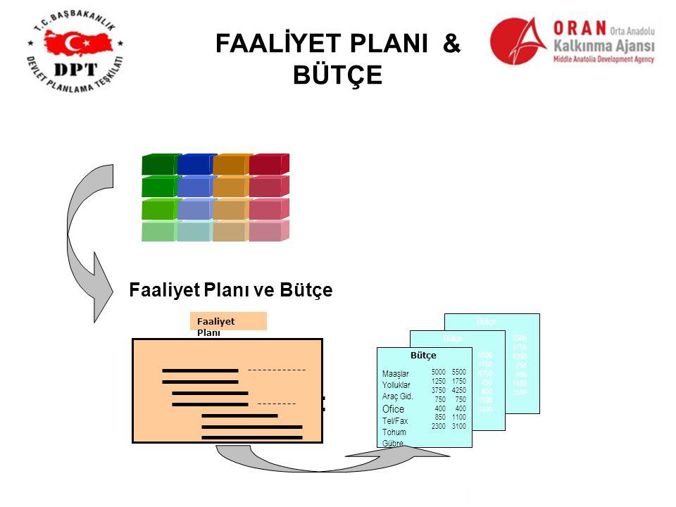 FAALİYET PLANI & BÜTÇE Mantıksal Çerçeve Faaliyet Planı ve Bütçe Ofice