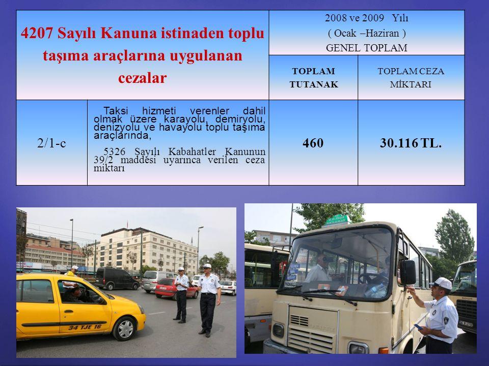 4207 Sayılı Kanuna istinaden toplu taşıma araçlarına uygulanan cezalar
