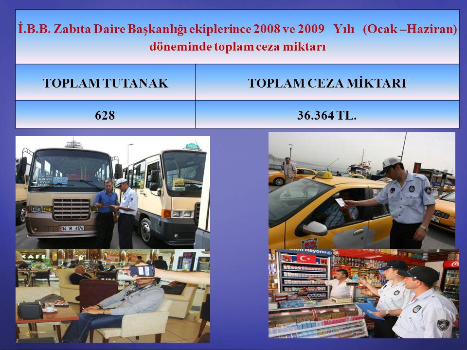 İ.B.B. Zabıta Daire Başkanlığı ekiplerince 2008 ve 2009 Yılı (Ocak –Haziran) döneminde toplam ceza miktarı
