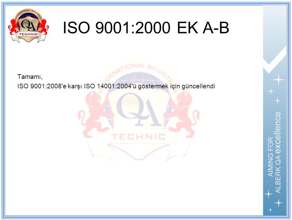 ISO 9001:2000 EK A-B Tamamı, ISO 9001:2008 e karşı ISO 14001:2004 ü göstermek için güncellendi