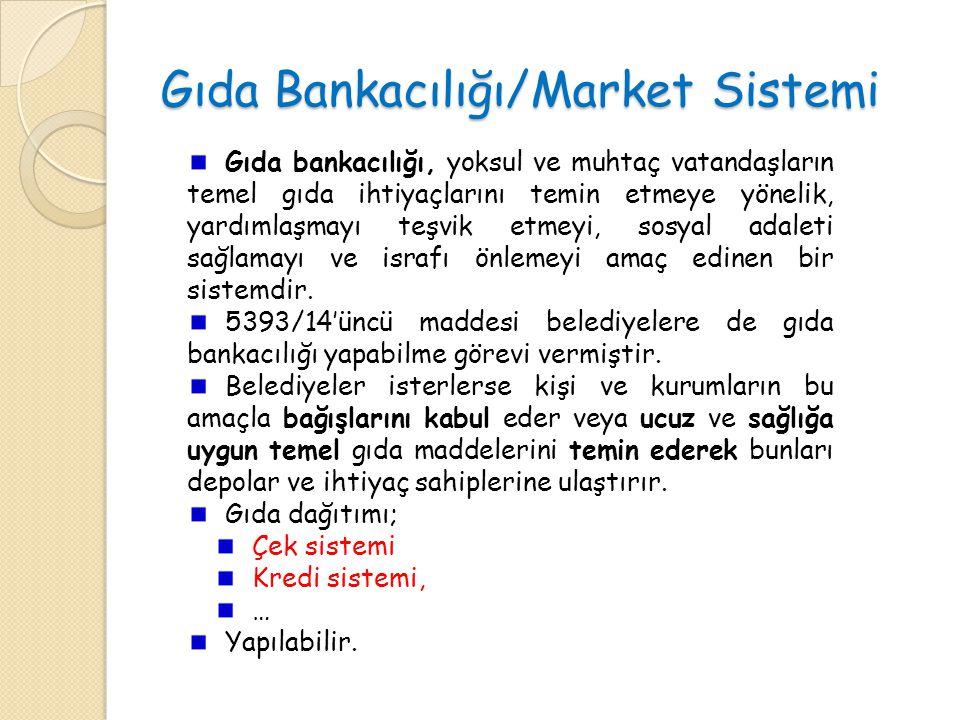Gıda Bankacılığı/Market Sistemi
