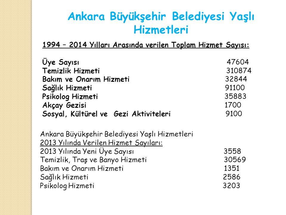 Ankara Büyükşehir Belediyesi Yaşlı Hizmetleri