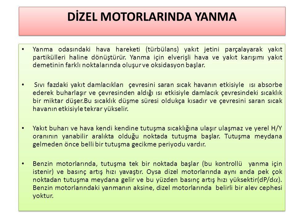 DİZEL MOTORLARINDA YANMA