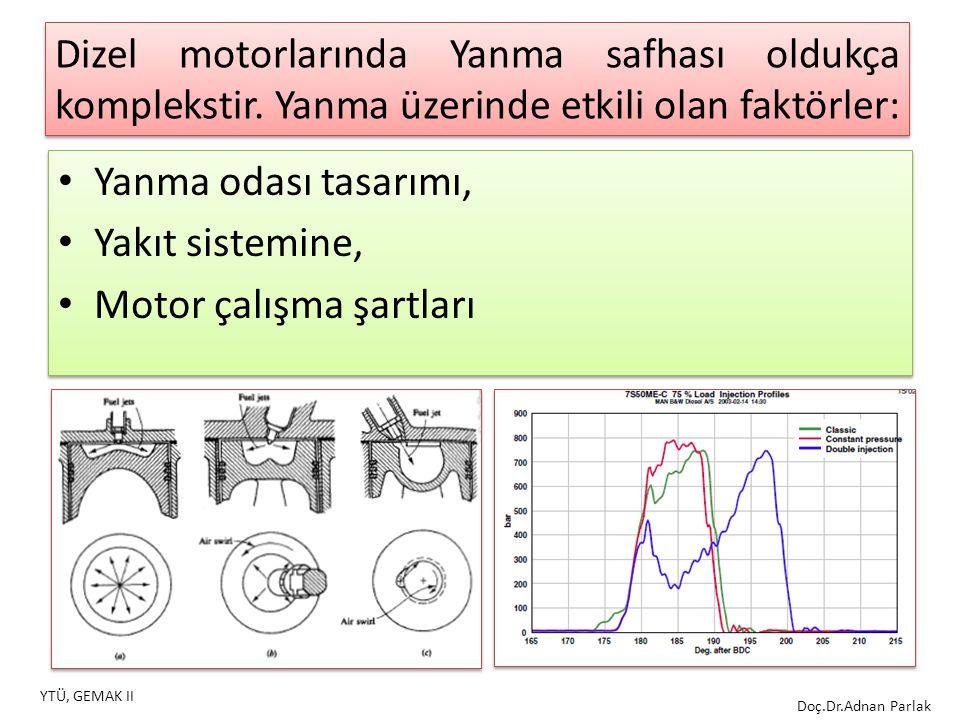 Motor çalışma şartları