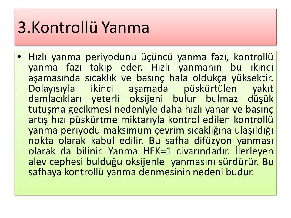 3.Kontrollü Yanma