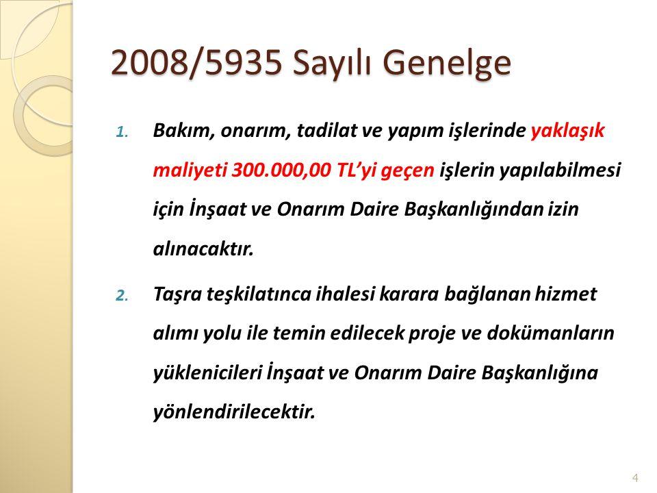 2008/5935 Sayılı Genelge