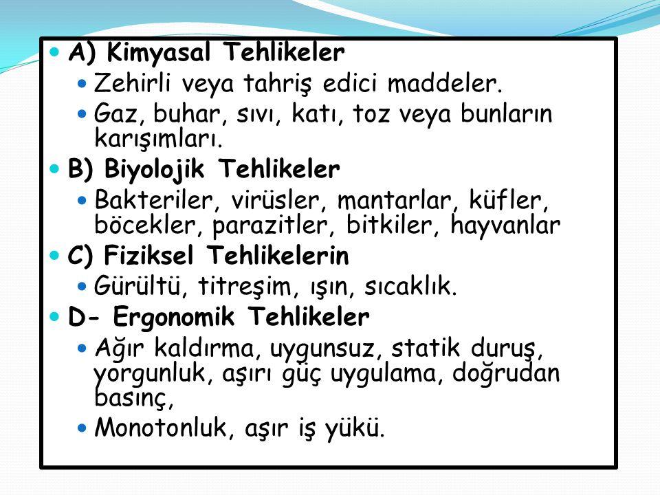 A) Kimyasal Tehlikeler