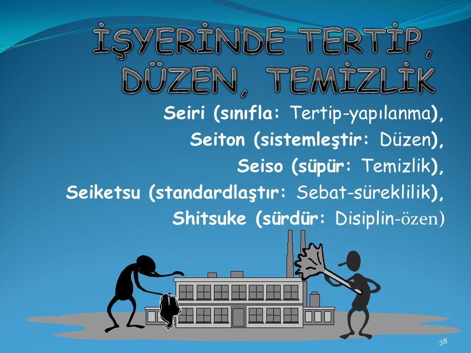 İŞYERİNDE TERTİP, DÜZEN, TEMİZLİK