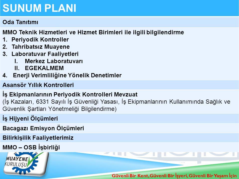 SUNUM PLANI Oda Tanıtımı. MMO Teknik Hizmetleri ve Hizmet Birimleri ile ilgili bilgilendirme. Periyodik Kontroller.