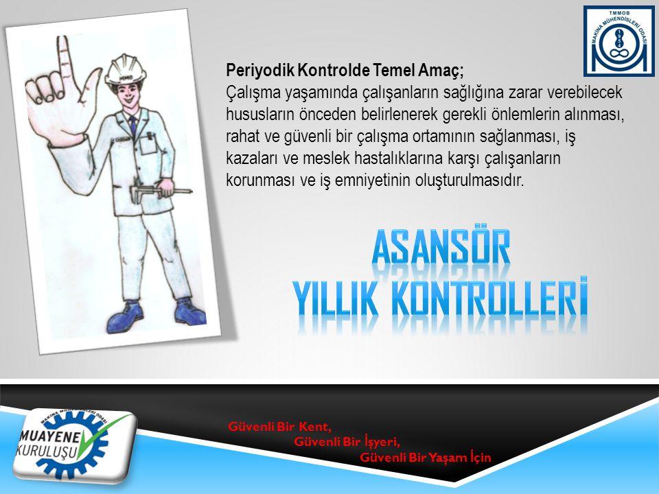 Asansör YILLIK KONTROLLERİ