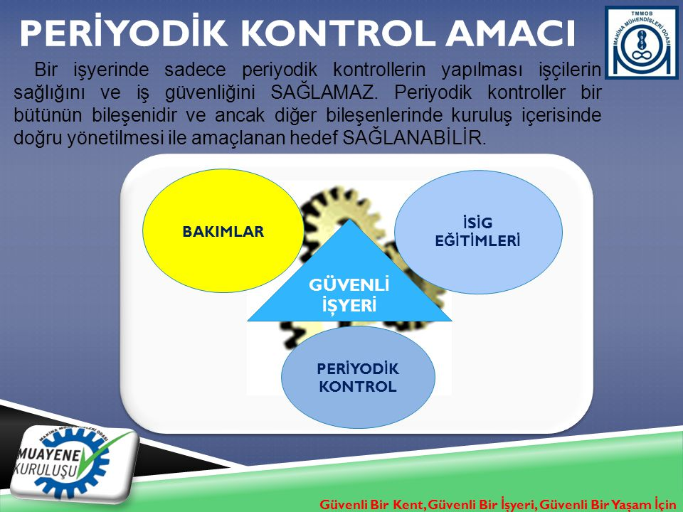 PerİyodİK KONTROL AMACI