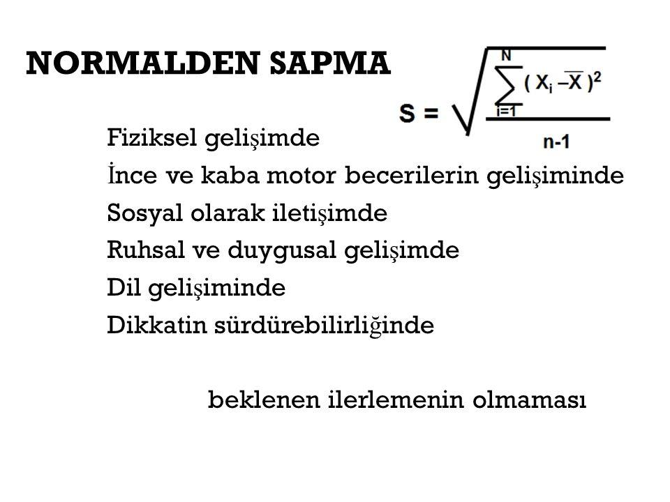 NORMALDEN SAPMA