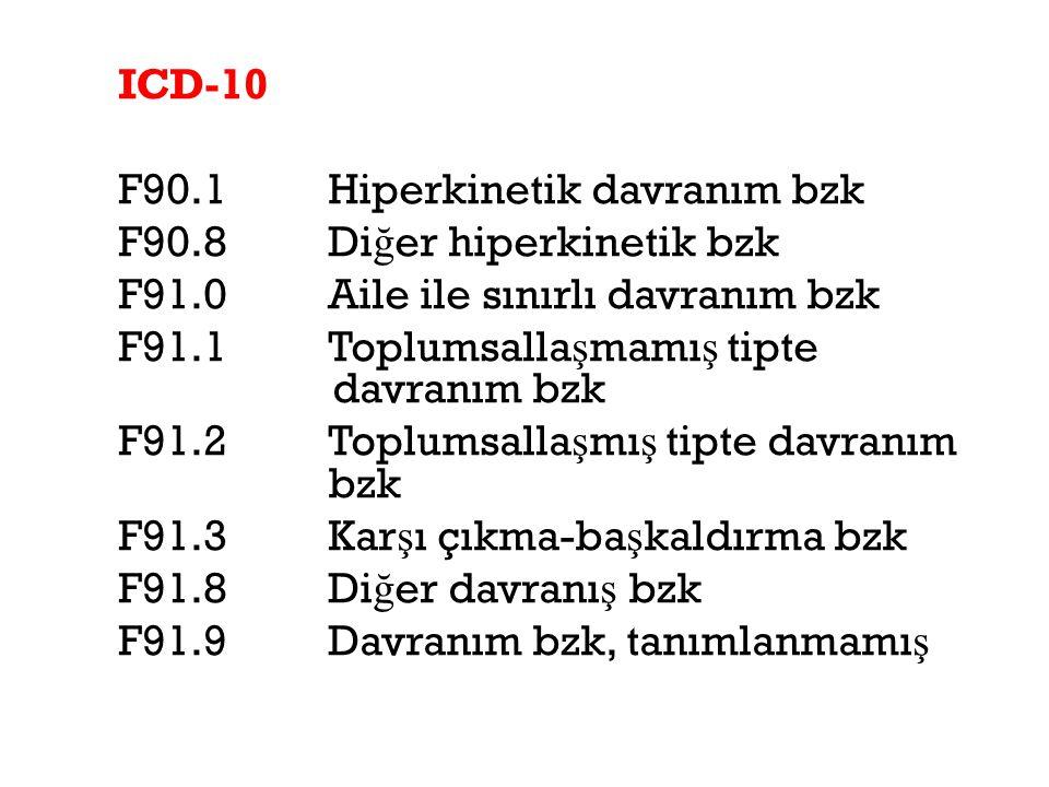 ICD-10 F90. 1 Hiperkinetik davranım bzk F90
