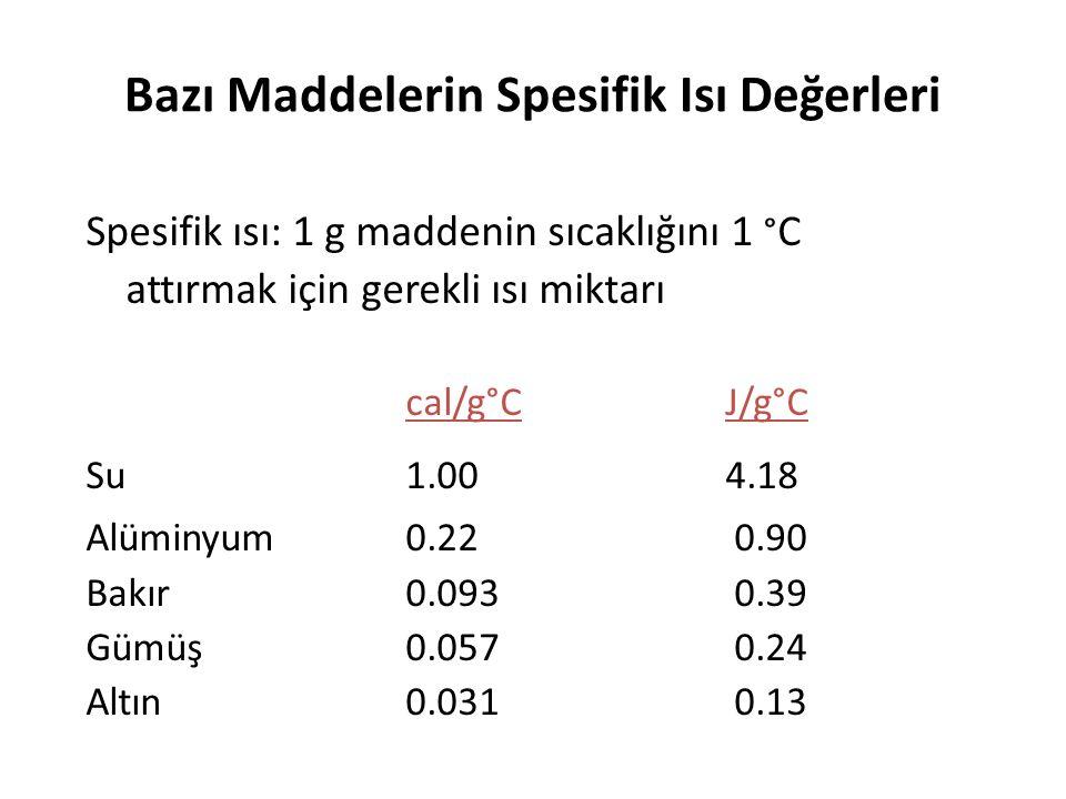 Bazı Maddelerin Spesifik Isı Değerleri