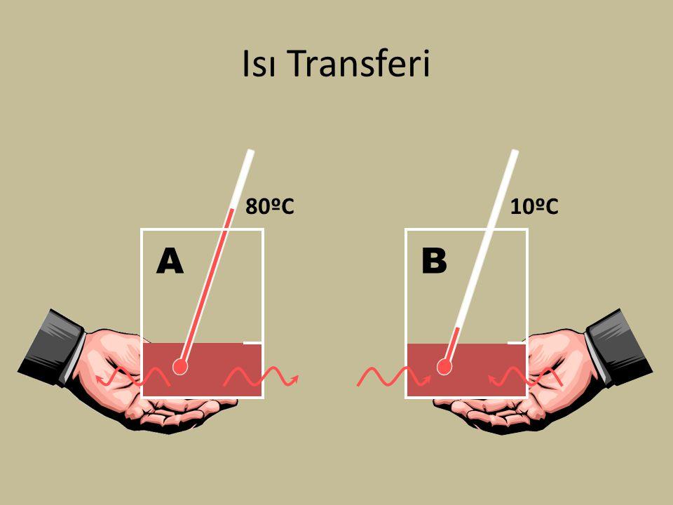 * 07/16/96 Isı Transferi 80ºC A 10ºC B *