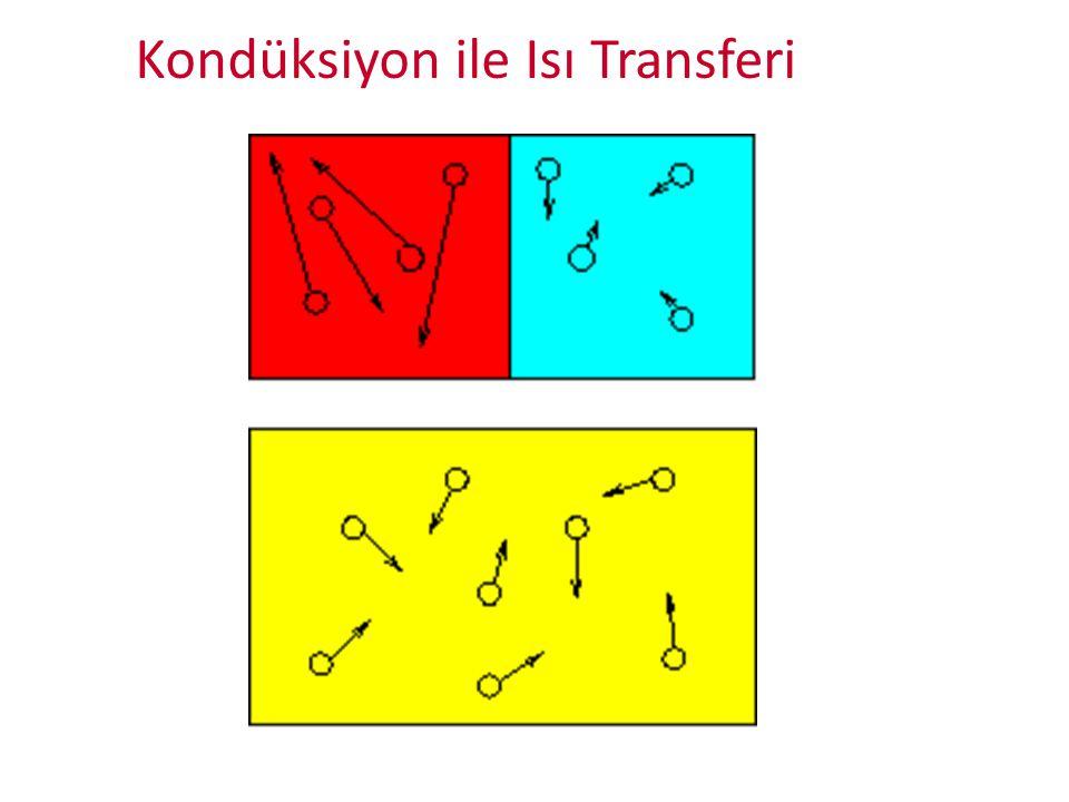 Kondüksiyon ile Isı Transferi