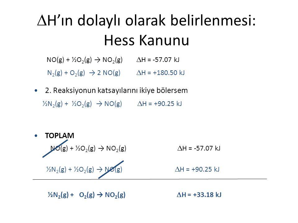 H'ın dolaylı olarak belirlenmesi: Hess Kanunu