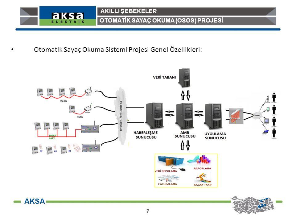 Otomatik Sayaç Okuma Sistemi Projesi Genel Özellikleri:
