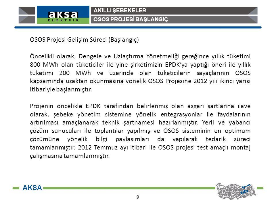 OSOS Projesi Gelişim Süreci (Başlangıç)
