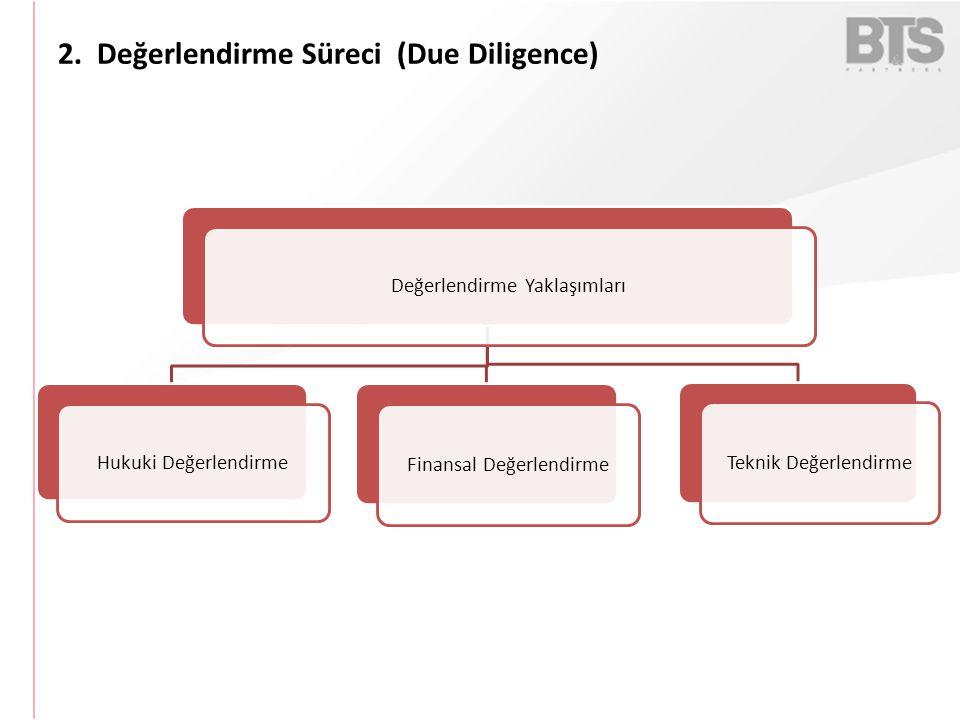 2. Değerlendirme Süreci (Due Diligence)