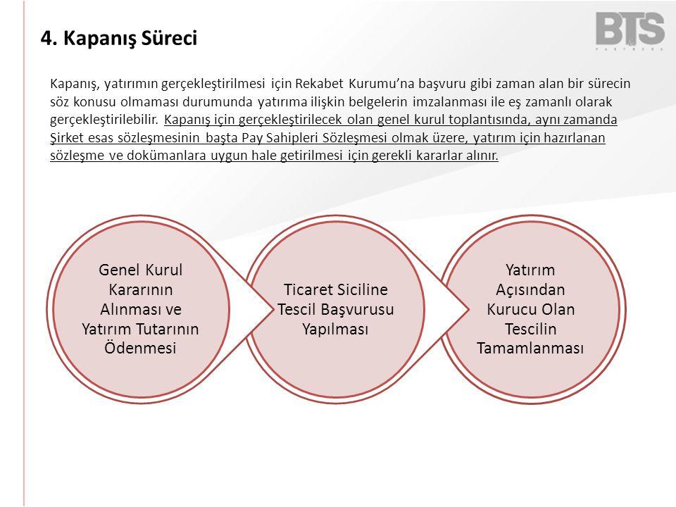 4. Kapanış Süreci Yatırım Açısından Kurucu Olan Tescilin Tamamlanması
