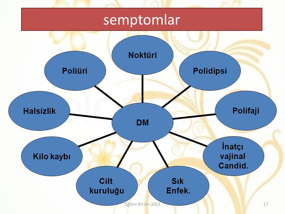 semptomlar Eğitim Birimi 2013