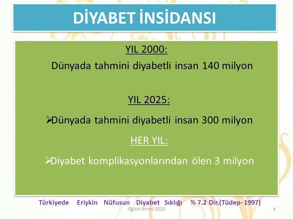 Türkiyede Erişkin Nüfusun Diyabet Sıklığı % 7.2 Dir.(Tüdep- 1997)