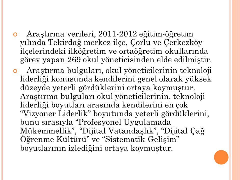 Araştırma verileri, 2011-2012 eğitim-öğretim yılında Tekirdağ merkez ilçe, Çorlu ve Çerkezköy ilçelerindeki ilköğretim ve ortaöğretim okullarında görev yapan 269 okul yöneticisinden elde edilmiştir.