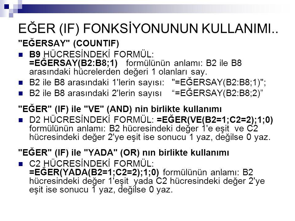 EĞER (IF) FONKSİYONUNUN KULLANIMI..