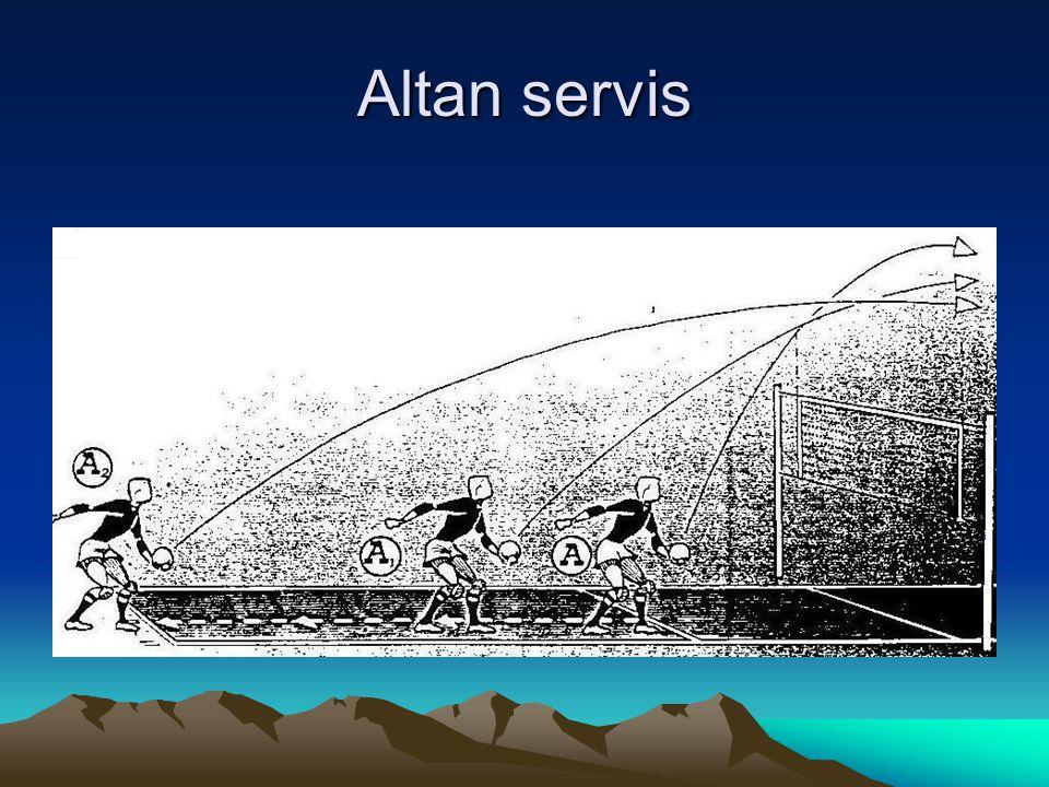 Altan servis